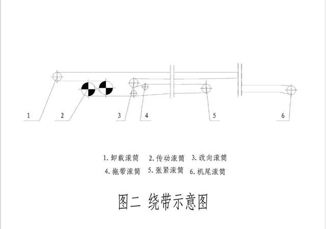 带式输送机结构组成和工作原理|嵩阳煤机