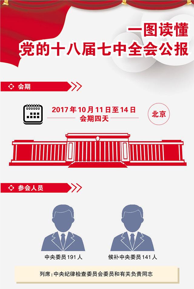 党的十八届七中全会最新解读 嵩阳煤机